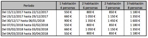 Tarifas Vacances d'Or temporada 2017-2018